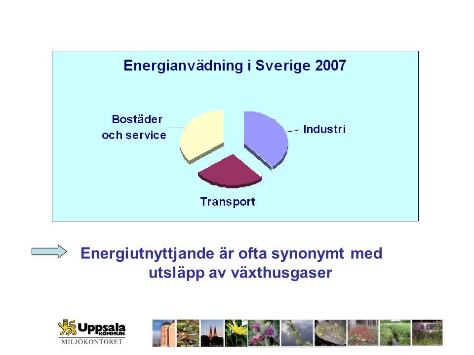 Energiutnyttjande är ofta synonymt med utsläpp av växthusgaser