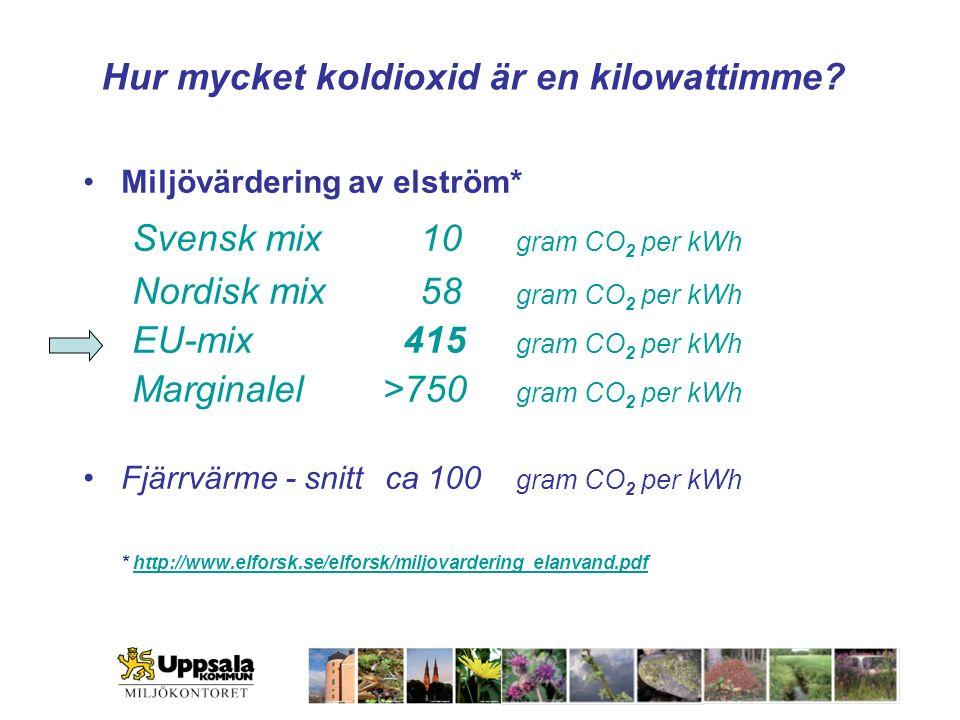 Hur mycket koldioxid är en kilowattimme? Miljövärdering av elström* Svensk mix 10 gram CO 2 per kWh Nordisk mix 58 gram CO 2 per kWh EU-mix 415 gram C