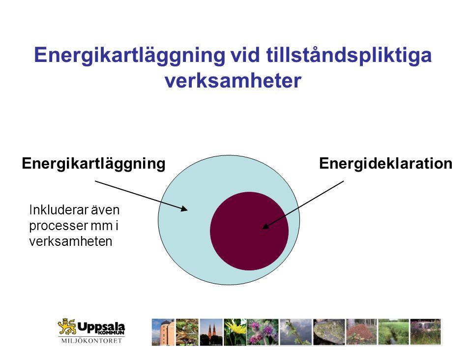 Energikartläggning vid tillståndspliktiga verksamheter EnergideklarationEnergikartläggning Inkluderar även processer mm i verksamheten
