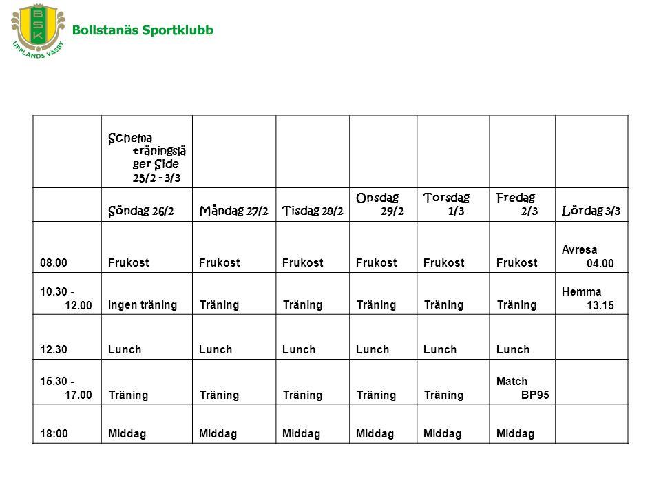 Schema träningslä ger Side 25/2 - 3/3 Söndag 26/2Måndag 27/2Tisdag 28/2 Onsdag 29/2 Torsdag 1/3 Fredag 2/3Lördag 3/3 08.00Frukost Avresa 04.00 10.30 - 12.00Ingen träningTräning Hemma 13.15 12.30Lunch 15.30 - 17.00Träning Match BP95 18:00Middag