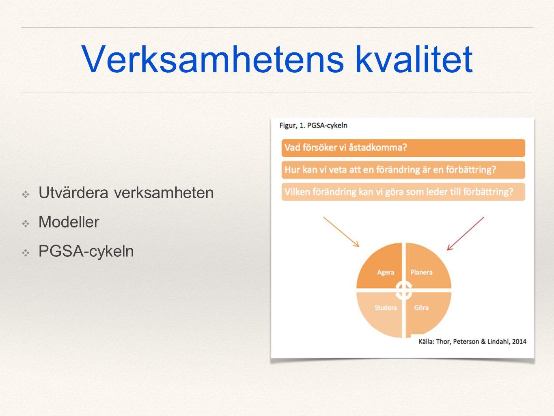 Verksamhetens kvalitet ❖ Utvärdera verksamheten ❖ Modeller ❖ PGSA-cykeln