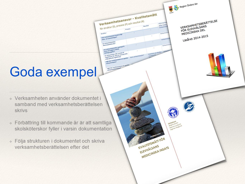 Goda exempel ❖ Verksamheten använder dokumentet i samband med verksamhetsberättelsen skrivs ❖ Förbättring till kommande år är att samtliga skolsköterskor fyller i varsin dokumentation ❖ Följa strukturen i dokumentet och skriva verksamhetsberättelsen efter det