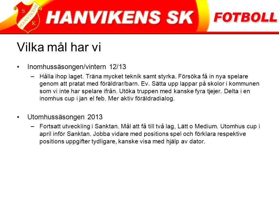 Vilka mål har vi Inomhussäsongen/vintern 12/13 –Hålla ihop laget.