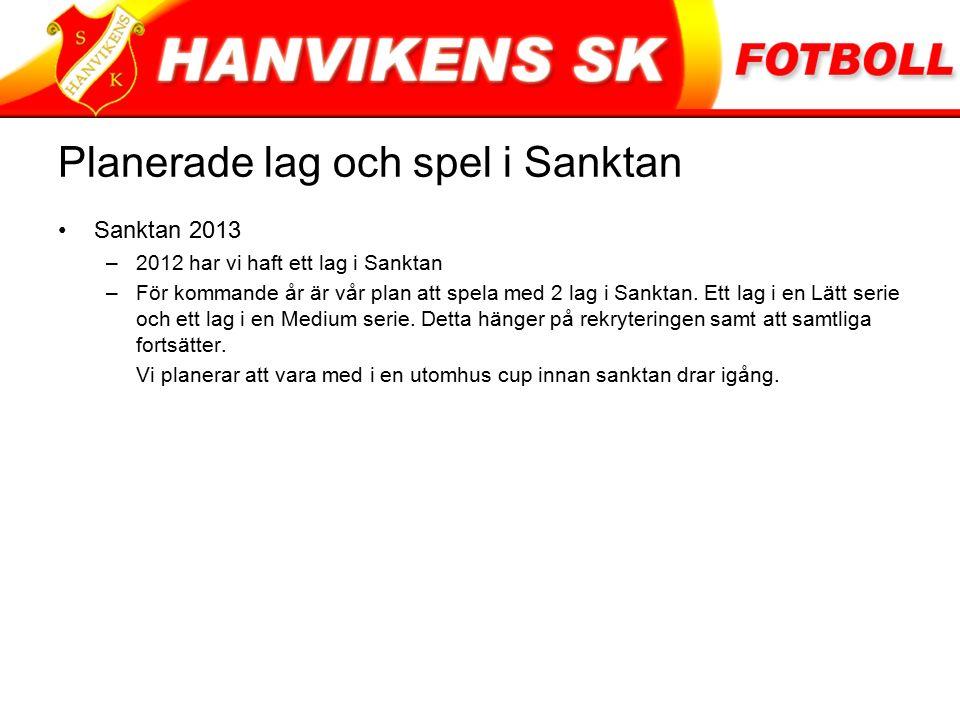 Planerade lag och spel i Sanktan Sanktan 2013 –2012 har vi haft ett lag i Sanktan –För kommande år är vår plan att spela med 2 lag i Sanktan.