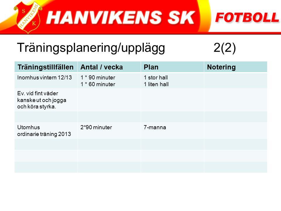 Träningsplanering/upplägg 2(2) TräningstillfällenAntal / veckaPlanNotering Inomhus vintern 12/131 * 90 minuter 1 * 60 minuter 1 stor hall 1 liten hall Ev.