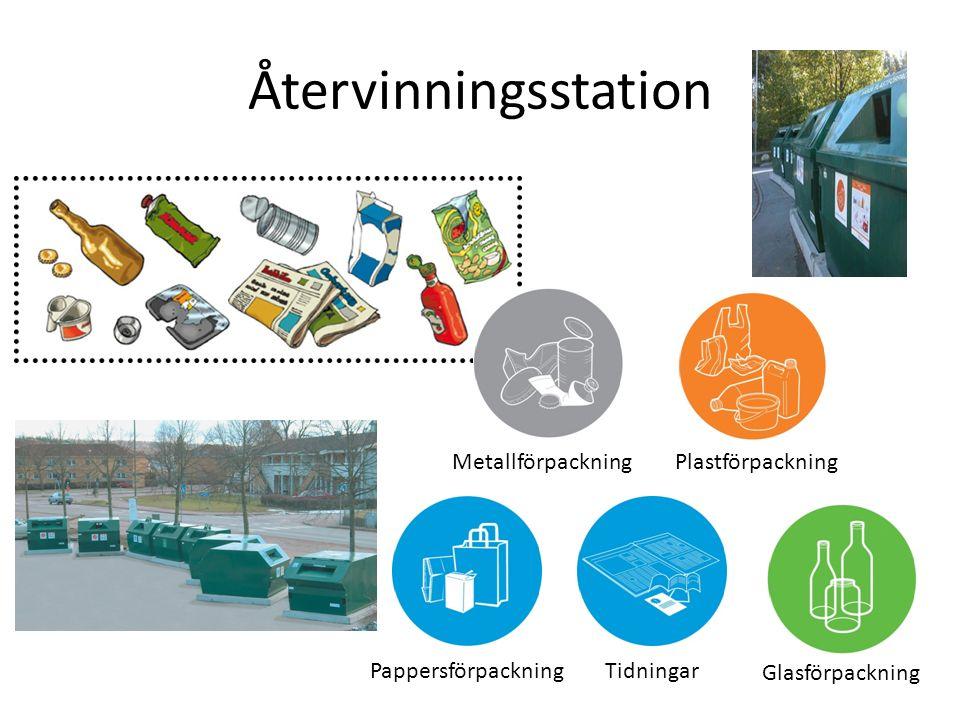 Återvinningsstation Metallförpackning Plastförpackning PappersförpackningTidningar Glasförpackning
