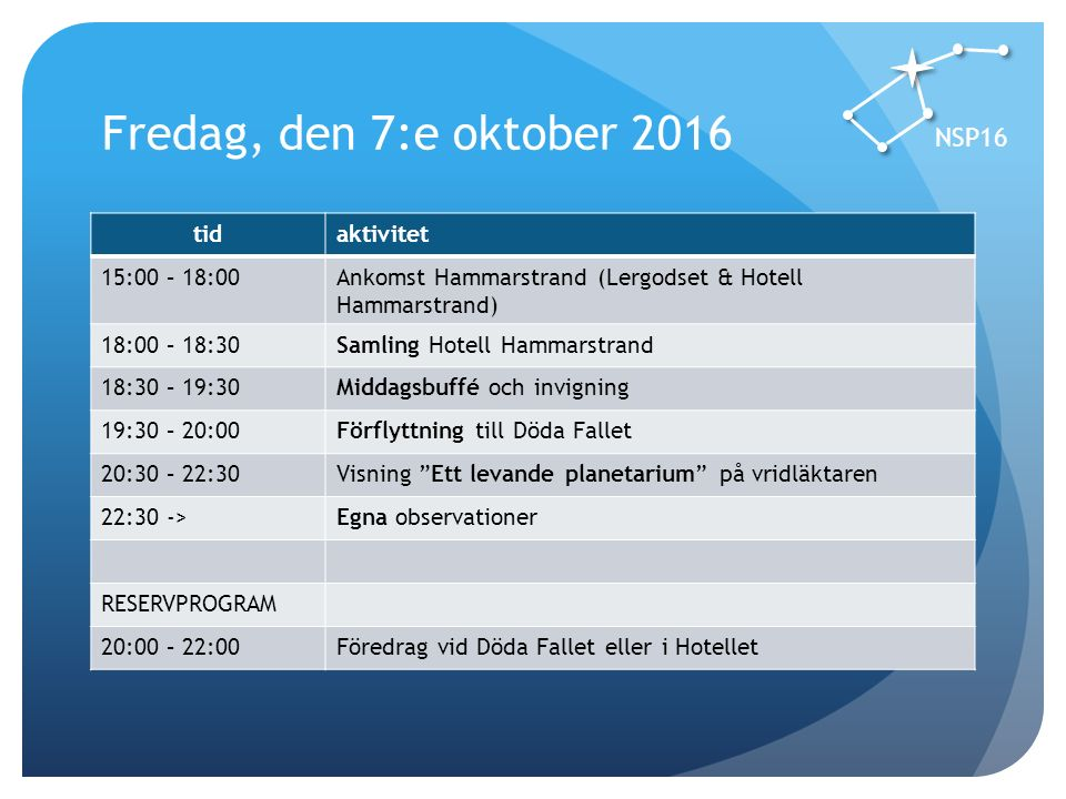 Fredag, den 7:e oktober 2016 tidaktivitet 15:00 – 18:00Ankomst Hammarstrand (Lergodset & Hotell Hammarstrand) 18:00 – 18:30Samling Hotell Hammarstrand 18:30 – 19:30Middagsbuffé och invigning 19:30 – 20:00Förflyttning till Döda Fallet 20:30 – 22:30Visning Ett levande planetarium på vridläktaren 22:30 ->Egna observationer RESERVPROGRAM 20:00 – 22:00Föredrag vid Döda Fallet eller i Hotellet NSP16