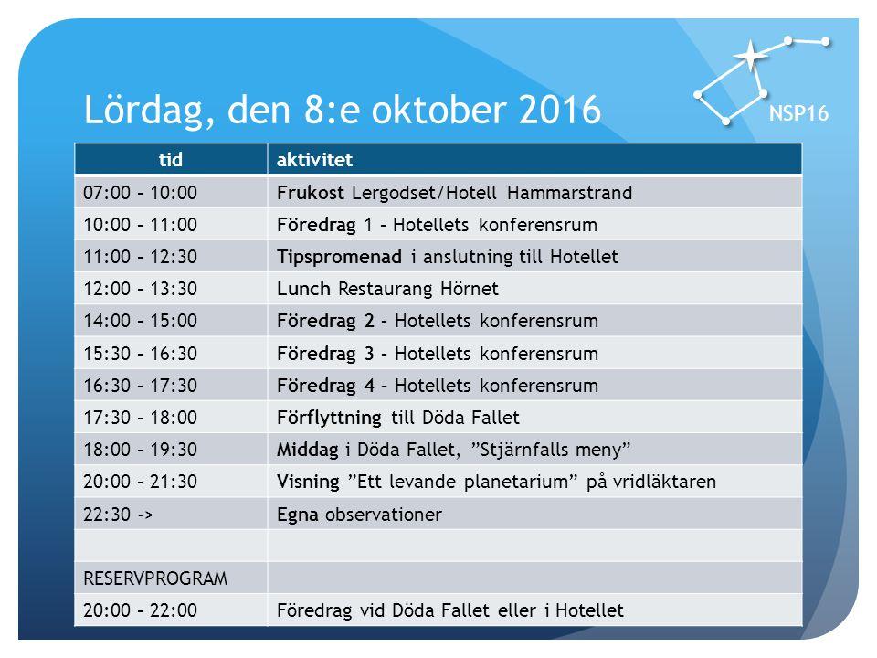Lördag, den 8:e oktober 2016 tidaktivitet 07:00 – 10:00Frukost Lergodset/Hotell Hammarstrand 10:00 – 11:00Föredrag 1 – Hotellets konferensrum 11:00 – 12:30Tipspromenad i anslutning till Hotellet 12:00 – 13:30Lunch Restaurang Hörnet 14:00 – 15:00Föredrag 2 – Hotellets konferensrum 15:30 – 16:30Föredrag 3 – Hotellets konferensrum 16:30 – 17:30Föredrag 4 – Hotellets konferensrum 17:30 – 18:00Förflyttning till Döda Fallet 18:00 – 19:30Middag i Döda Fallet, Stjärnfalls meny 20:00 – 21:30Visning Ett levande planetarium på vridläktaren 22:30 ->Egna observationer RESERVPROGRAM 20:00 – 22:00Föredrag vid Döda Fallet eller i Hotellet NSP16
