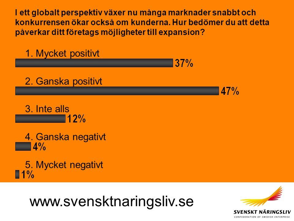 www.svensktnaringsliv.se I ett globalt perspektiv växer nu många marknader snabbt och konkurrensen ökar också om kunderna. Hur bedömer du att detta på