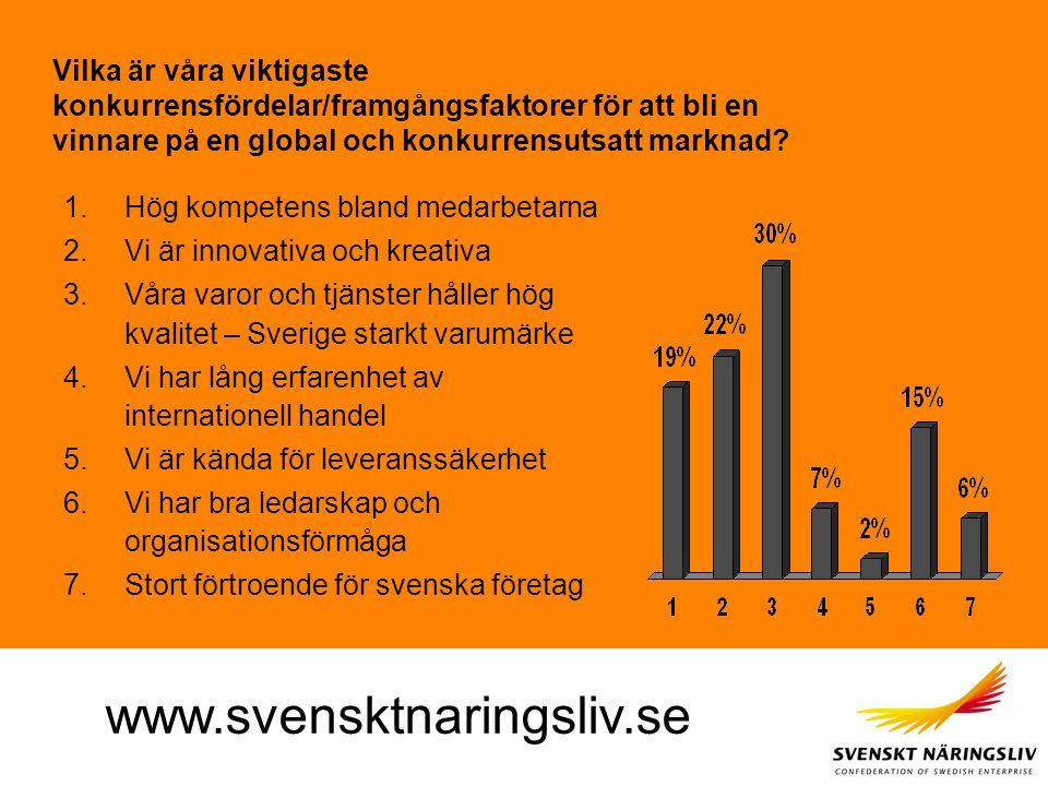 www.svensktnaringsliv.se Vilka är våra viktigaste konkurrensfördelar/framgångsfaktorer för att bli en vinnare på en global och konkurrensutsatt markna