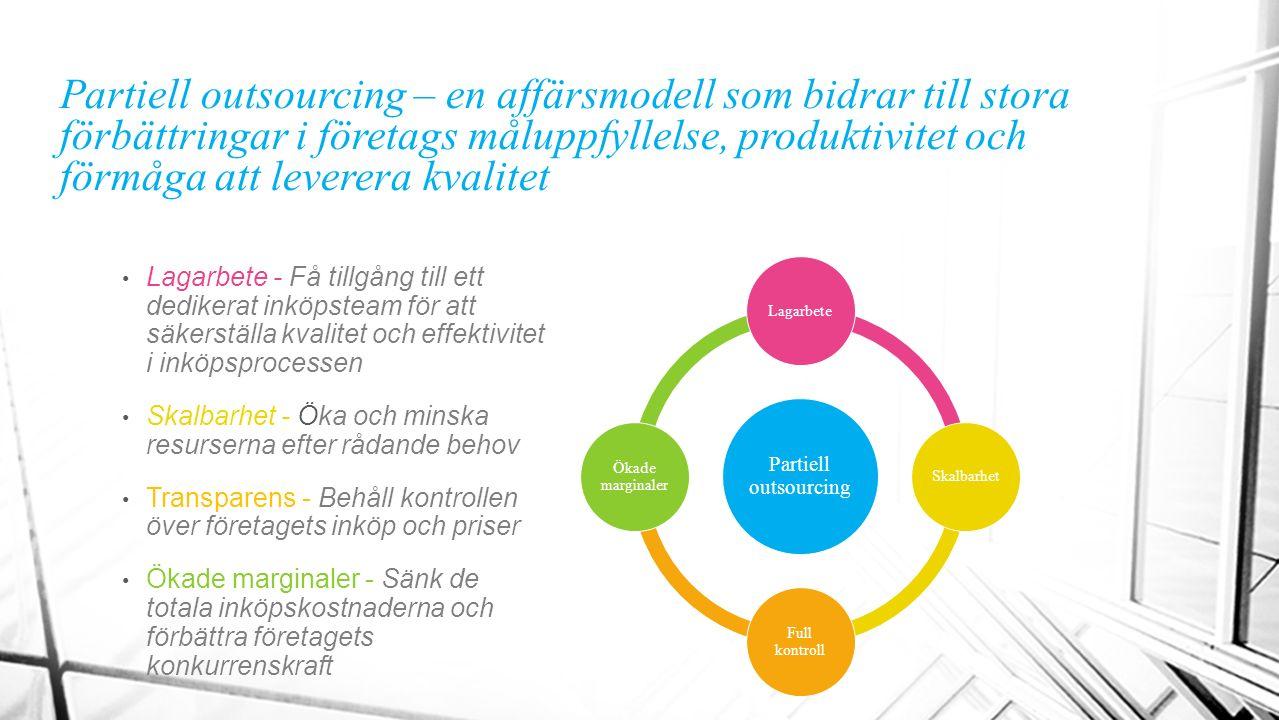 Partiell outsourcing – en affärsmodell som bidrar till stora förbättringar i företags måluppfyllelse, produktivitet och förmåga att leverera kvalitet Lagarbete - Få tillgång till ett dedikerat inköpsteam för att säkerställa kvalitet och effektivitet i inköpsprocessen Skalbarhet - Öka och minska resurserna efter rådande behov Transparens - Behåll kontrollen över företagets inköp och priser Ökade marginaler - Sänk de totala inköpskostnaderna och förbättra företagets konkurrenskraft Partiell outsourcing LagarbeteSkalbarhet Full kontroll Ökade marginaler