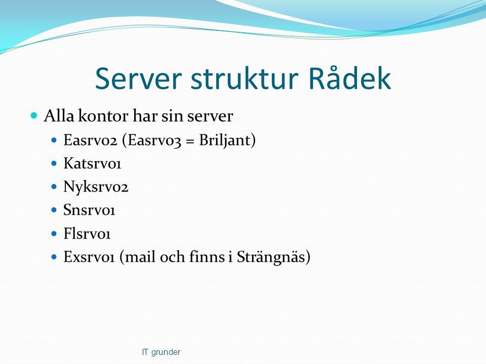 Server struktur Rådek Alla kontor har sin server Easrv02 (Easrv03 = Briljant) Katsrv01 Nyksrv02 Snsrv01 Flsrv01 Exsrv01 (mail och finns i Strängnäs) IT grunder