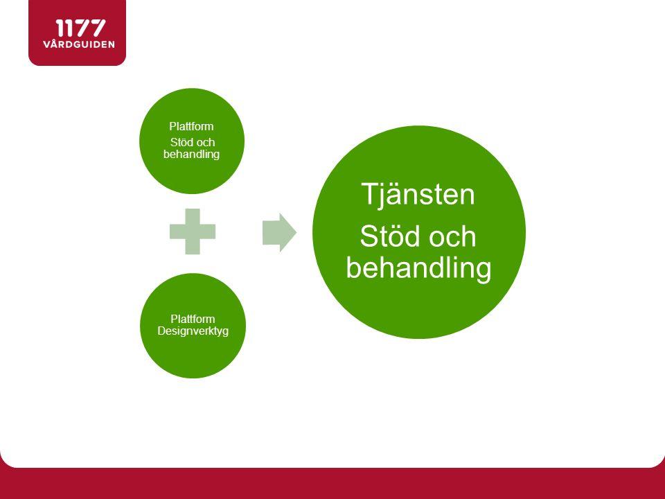 Plattform Stöd och behandling Plattform Designverktyg Tjänsten Stöd och behandling