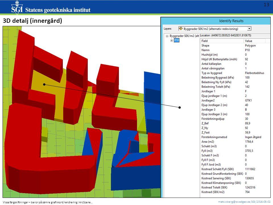 mats.oberg@swedgeo.se/SGI/2016-05-02 13 3D detalj (innergård) Vissa färgskiftningar – beror på sämre grafikkort/rendrering i ArcScene…
