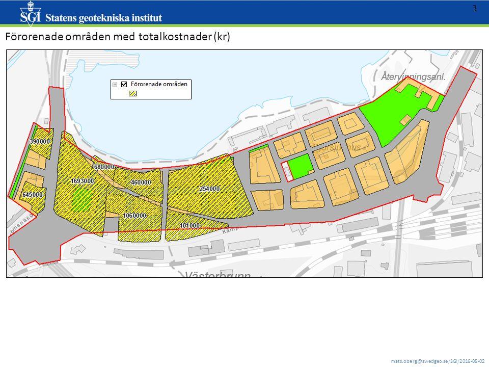 mats.oberg@swedgeo.se/SGI/2016-05-02 3 Förorenade områden med totalkostnader (kr)