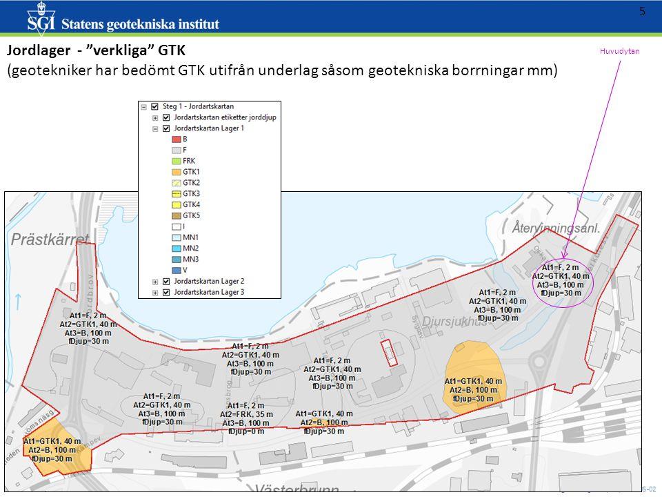 mats.oberg@swedgeo.se/SGI/2016-05-02 5 Jordlager - verkliga GTK (geotekniker har bedömt GTK utifrån underlag såsom geotekniska borrningar mm) Huvudytan