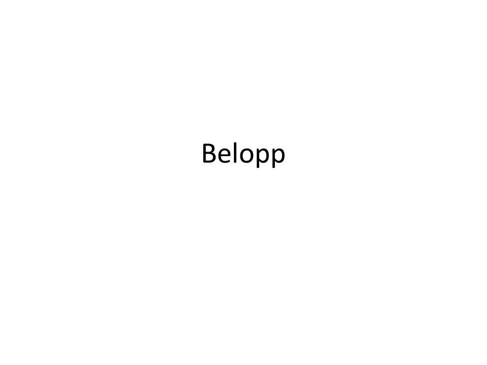 Belopp