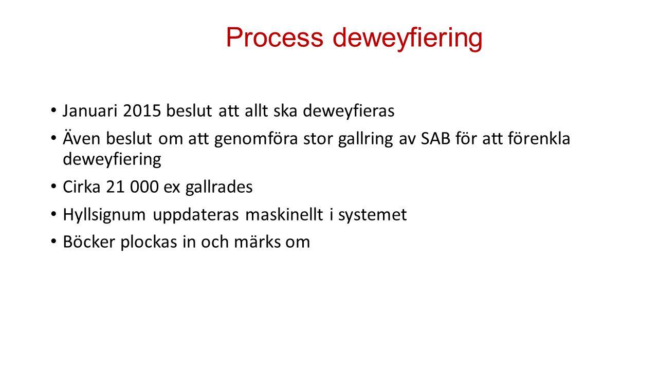 Process deweyfiering Januari 2015 beslut att allt ska deweyfieras Även beslut om att genomföra stor gallring av SAB för att förenkla deweyfiering Cirk