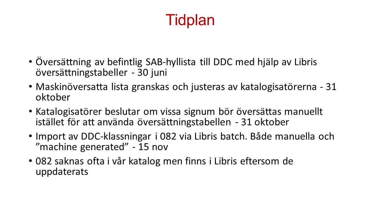 Tidplan Översättning av befintlig SAB-hyllista till DDC med hjälp av Libris översättningstabeller - 30 juni Maskinöversatta lista granskas och justera