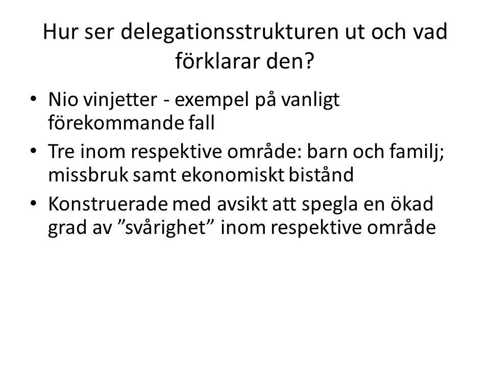 Hur ser delegationsstrukturen ut och vad förklarar den.
