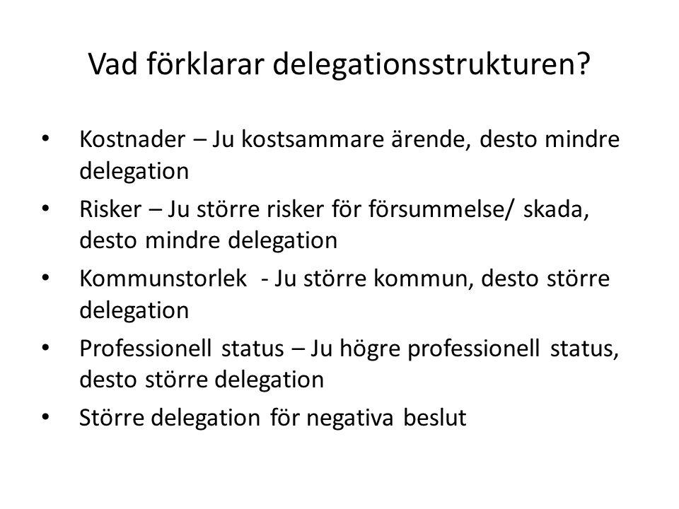 Vad förklarar delegationsstrukturen.