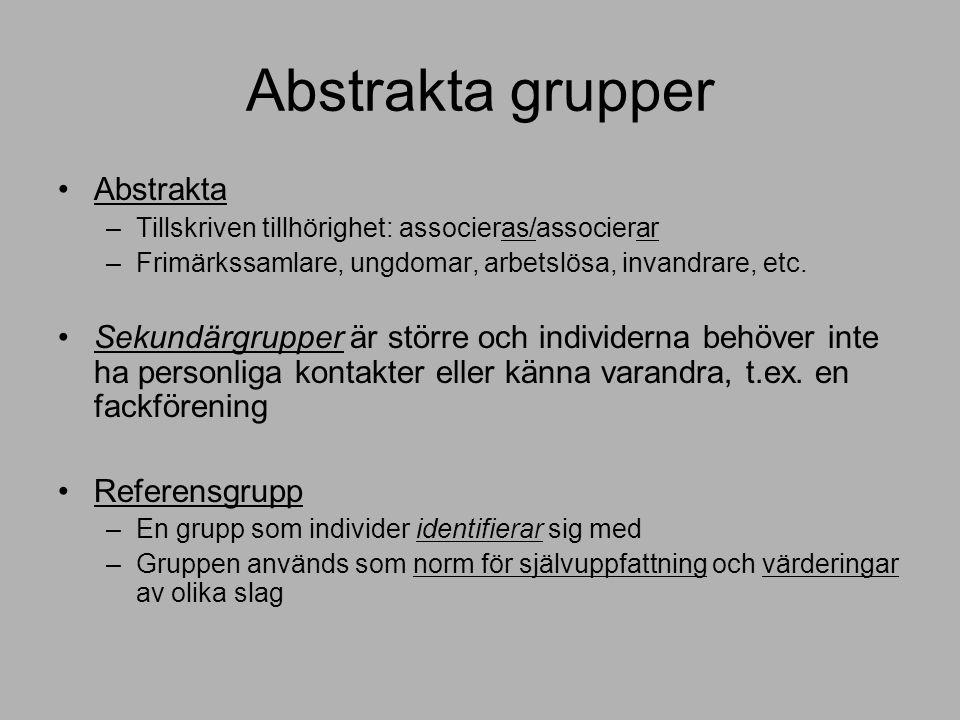 Abstrakta grupper Abstrakta –Tillskriven tillhörighet: associeras/associerar –Frimärkssamlare, ungdomar, arbetslösa, invandrare, etc.