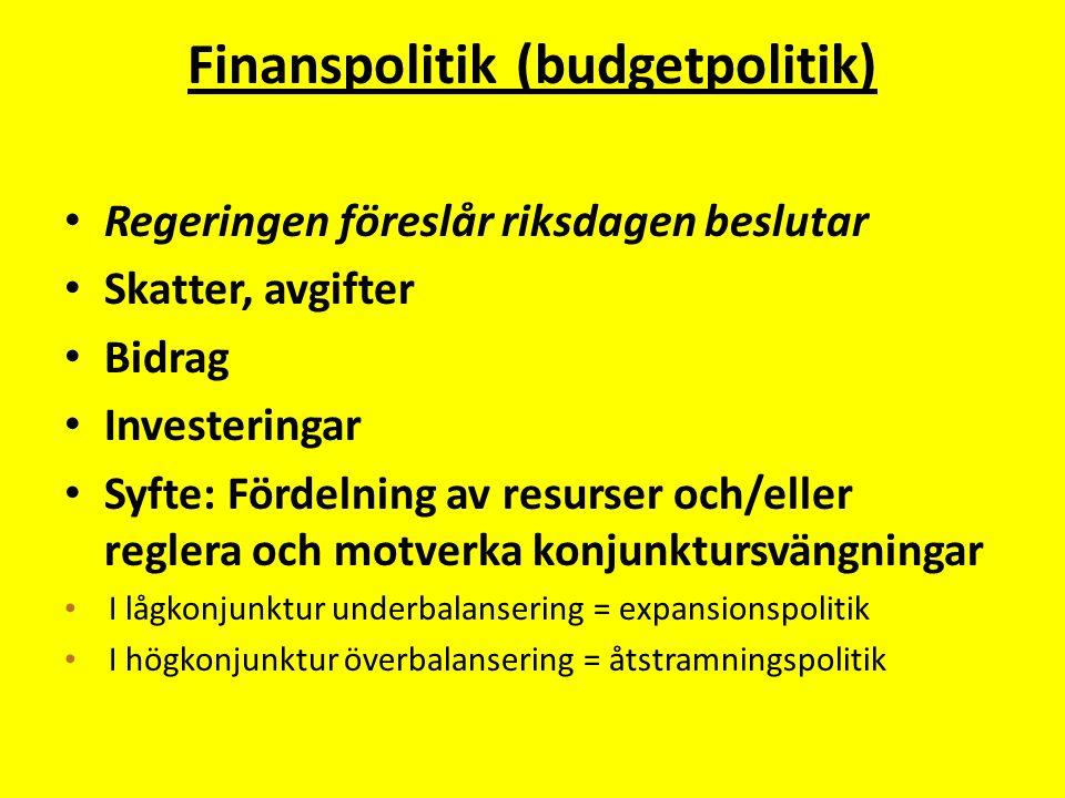 Finanspolitik (budgetpolitik) Regeringen föreslår riksdagen beslutar Skatter, avgifter Bidrag Investeringar Syfte: Fördelning av resurser och/eller reglera och motverka konjunktursvängningar I lågkonjunktur underbalansering = expansionspolitik I högkonjunktur överbalansering = åtstramningspolitik
