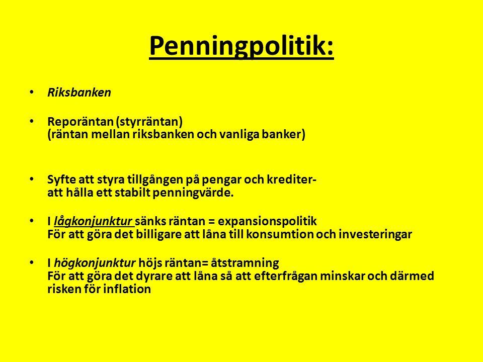 Penningpolitik: Riksbanken Reporäntan (styrräntan) (räntan mellan riksbanken och vanliga banker) Syfte att styra tillgången på pengar och krediter- att hålla ett stabilt penningvärde.