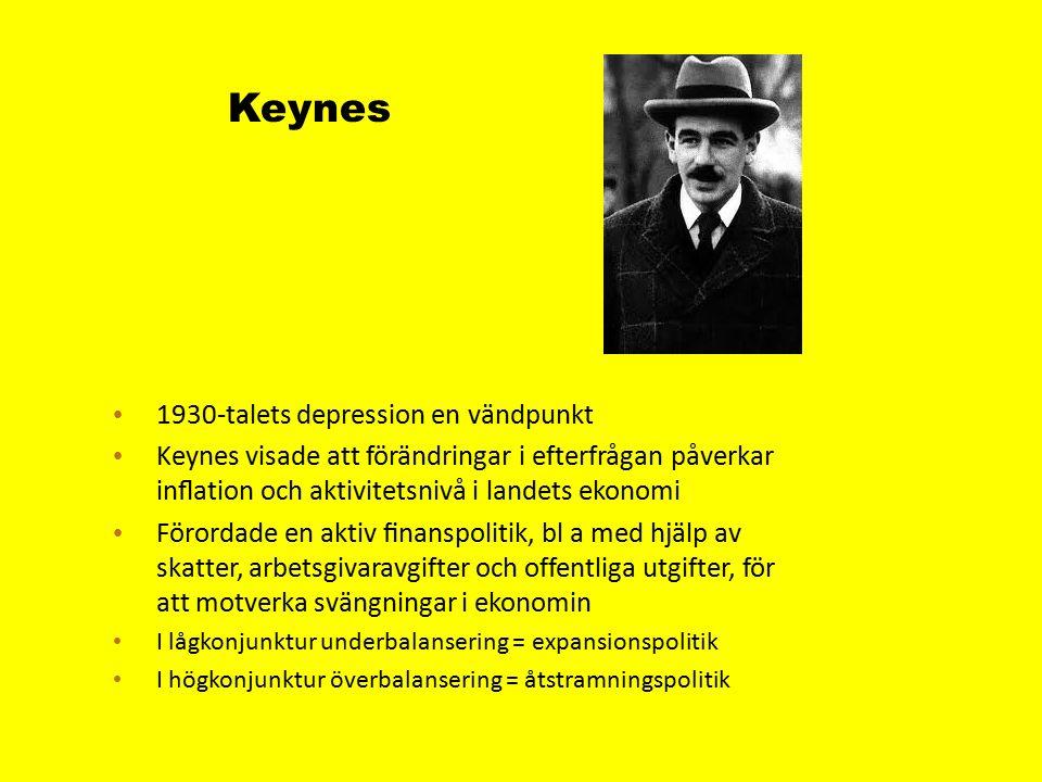 Keynes 1930-talets depression en vändpunkt Keynes visade att förändringar i efterfrågan påverkar inflation och aktivitetsnivå i landets ekonomi Förordade en aktiv finanspolitik, bl a med hjälp av skatter, arbetsgivaravgifter och offentliga utgifter, för att motverka svängningar i ekonomin I lågkonjunktur underbalansering = expansionspolitik I högkonjunktur överbalansering = åtstramningspolitik