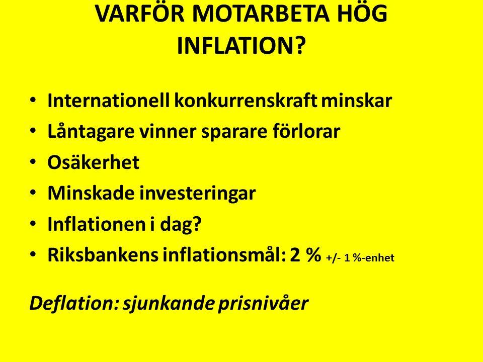 VARFÖR MOTARBETA HÖG INFLATION.
