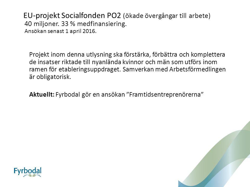 EU-projekt Socialfonden PO2 (ökade övergångar till arbete) 40 miljoner.