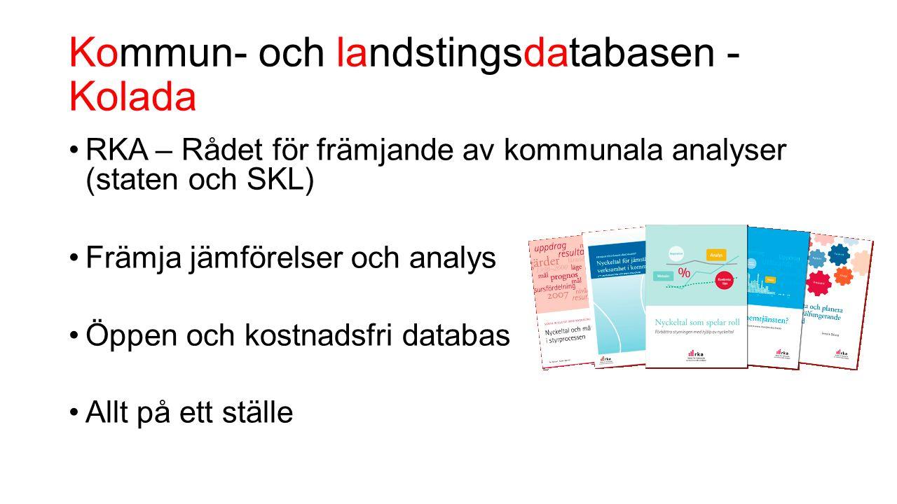 Kommun- och landstingsdatabasen - Kolada RKA – Rådet för främjande av kommunala analyser (staten och SKL) Främja jämförelser och analys Öppen och kost