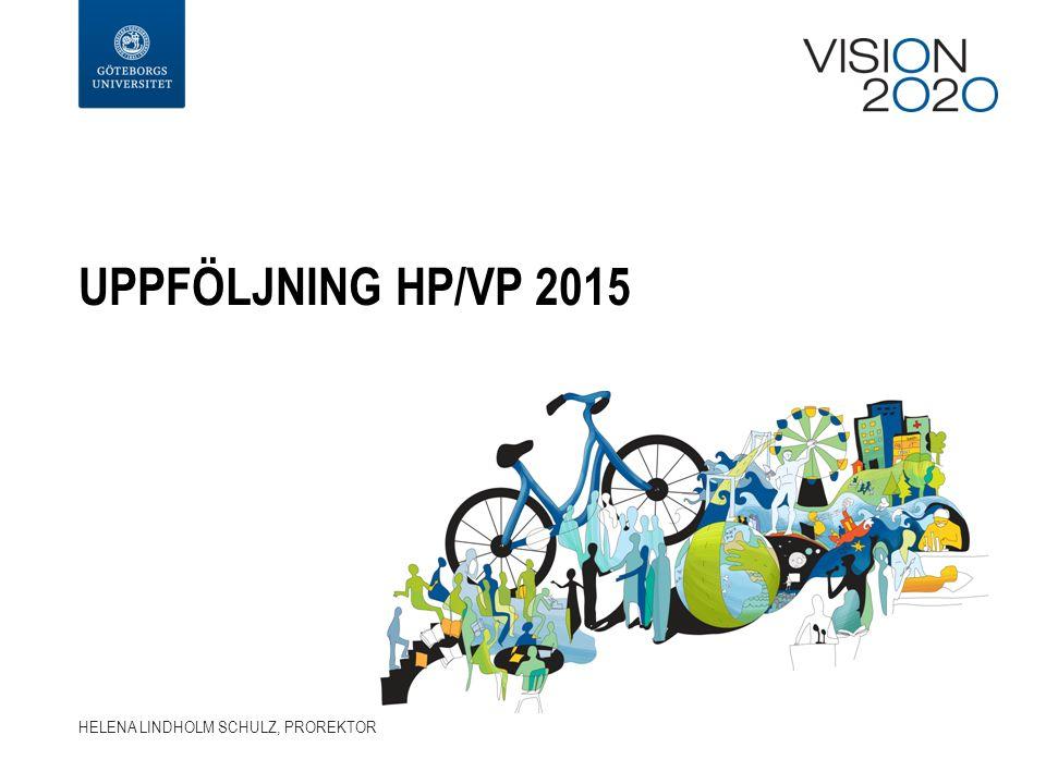 UPPFÖLJNING HP/VP 2015 HELENA LINDHOLM SCHULZ, PROREKTOR