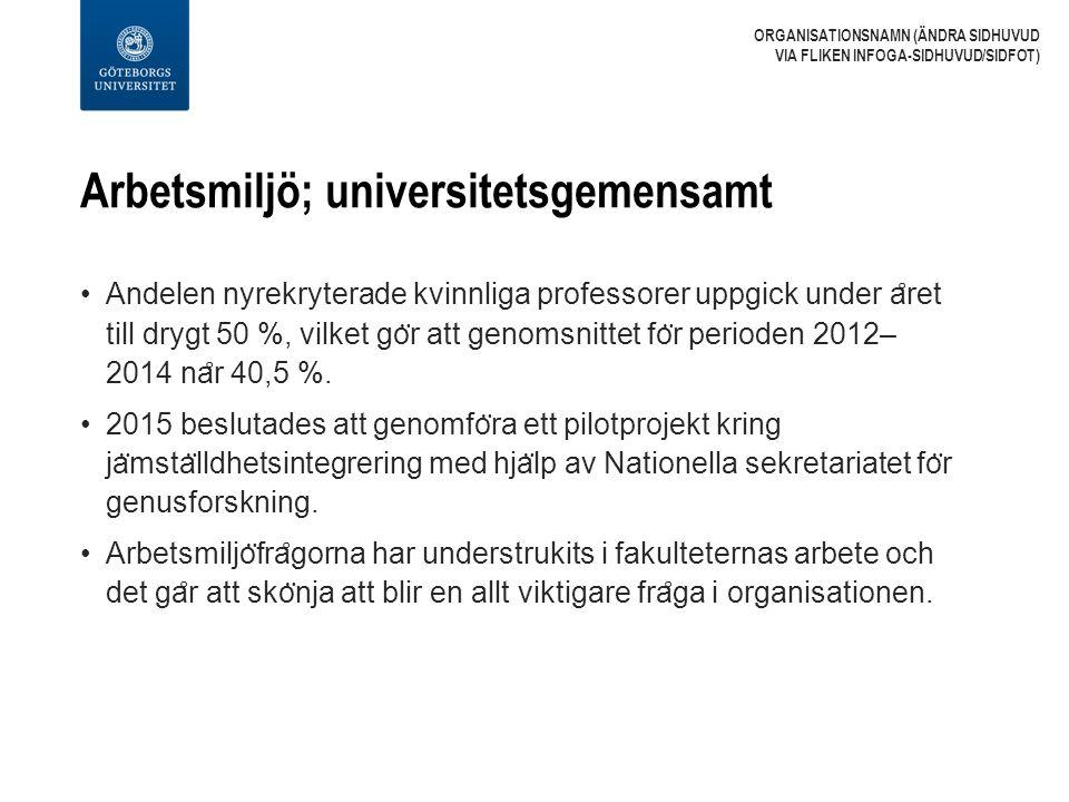 Arbetsmiljö; universitetsgemensamt Andelen nyrekryterade kvinnliga professorer uppgick under a ̊ ret till drygt 50 %, vilket go ̈ r att genomsnittet f
