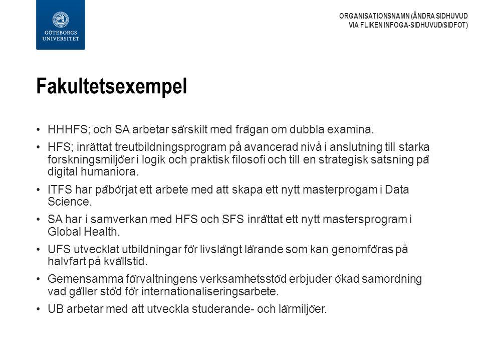 Fakultetsexempel HHHFS; och SA arbetar sa ̈ rskilt med fra ̊ gan om dubbla examina. HFS; inrättat treutbildningsprogram på avancerad nivå i anslutning