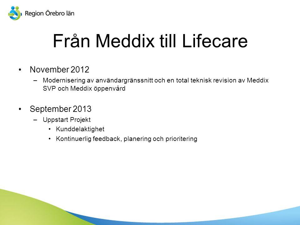 Från Meddix till Lifecare November 2012 –Modernisering av användargränssnitt och en total teknisk revision av Meddix SVP och Meddix öppenvård Septembe