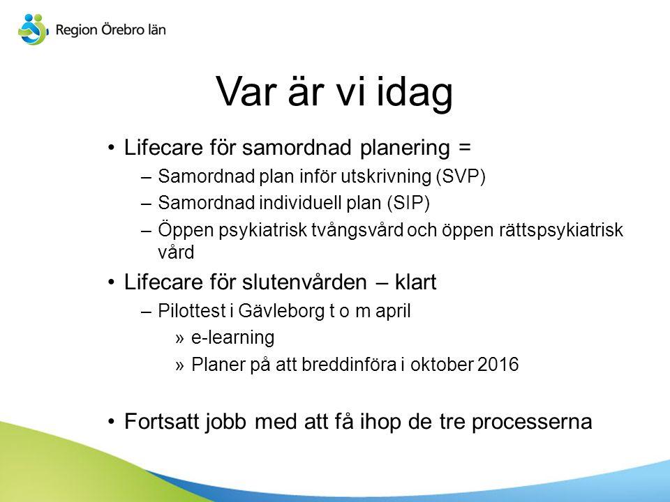 Var är vi idag Lifecare för samordnad planering = –Samordnad plan inför utskrivning (SVP) –Samordnad individuell plan (SIP) –Öppen psykiatrisk tvångsvård och öppen rättspsykiatrisk vård Lifecare för slutenvården – klart –Pilottest i Gävleborg t o m april »e-learning »Planer på att breddinföra i oktober 2016 Fortsatt jobb med att få ihop de tre processerna