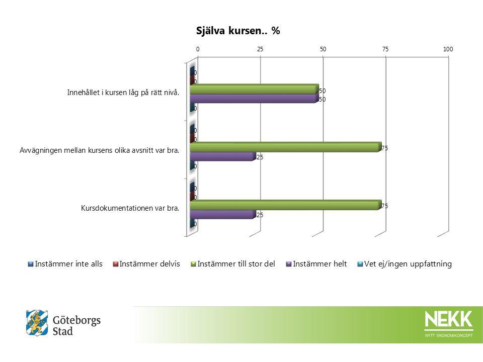[Bakgrund] Förvaltning% Utbildningsförvaltningen100% Arbetsmarknad och vuxenutbildning0% Ack.