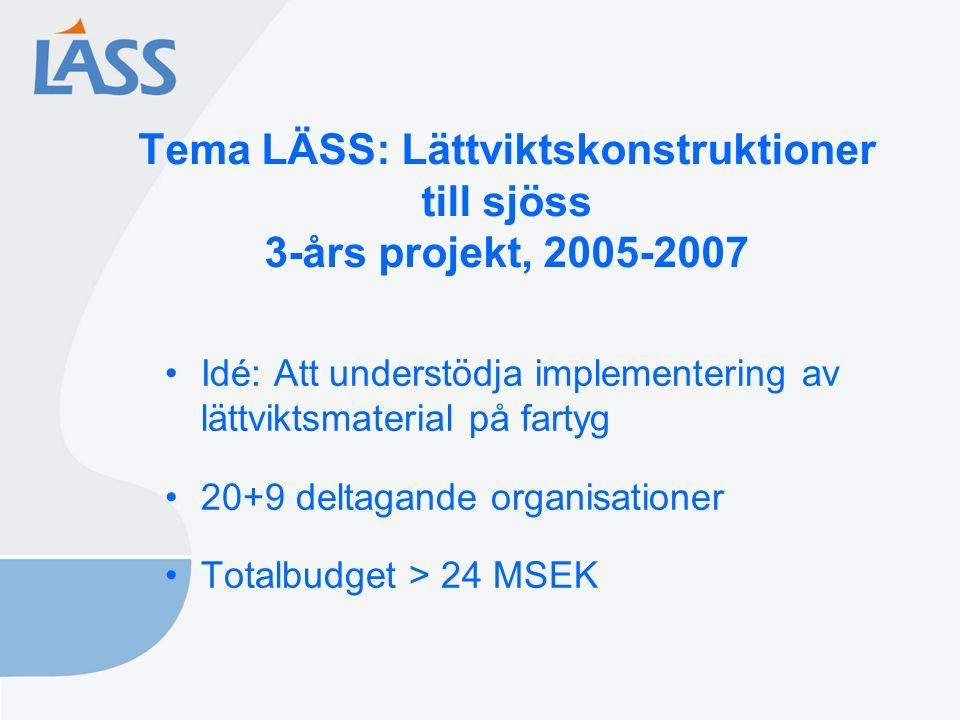 Tema LÄSS: Lättviktskonstruktioner till sjöss 3-års projekt, 2005-2007 Idé: Att understödja implementering av lättviktsmaterial på fartyg 20+9 deltaga