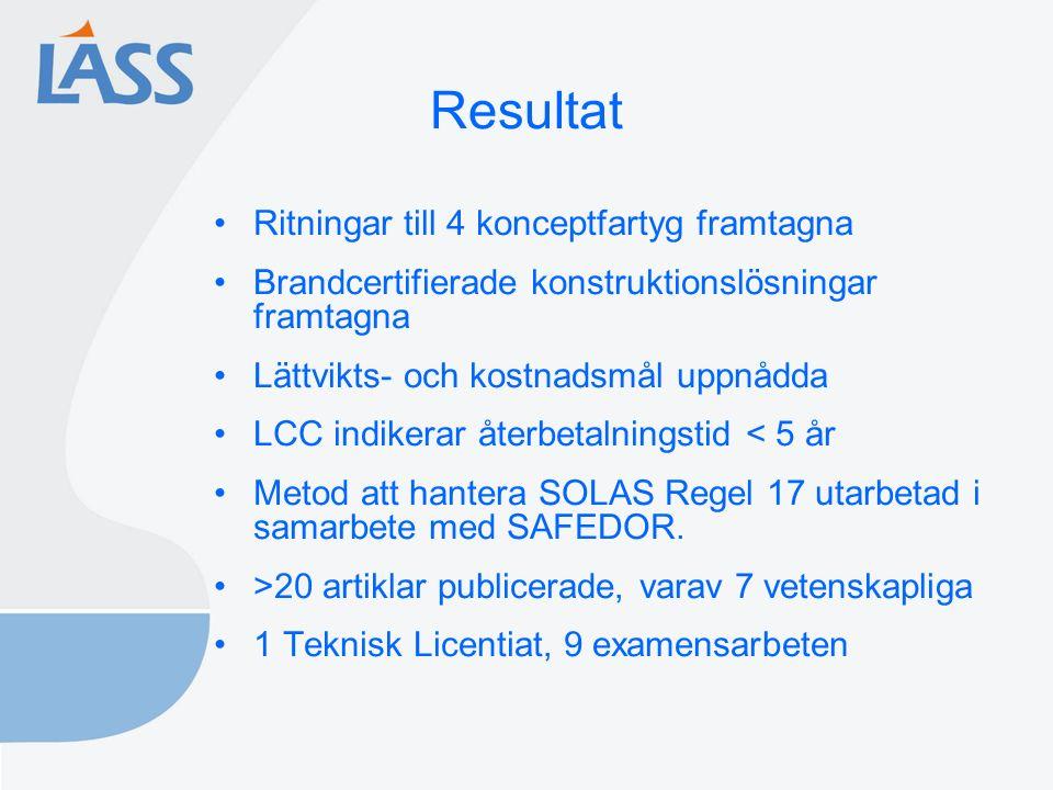 Resultat Ritningar till 4 konceptfartyg framtagna Brandcertifierade konstruktionslösningar framtagna Lättvikts- och kostnadsmål uppnådda LCC indikerar