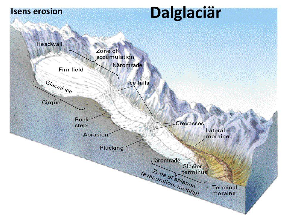 Dalglaciär Närområde Tärområde Isens erosion