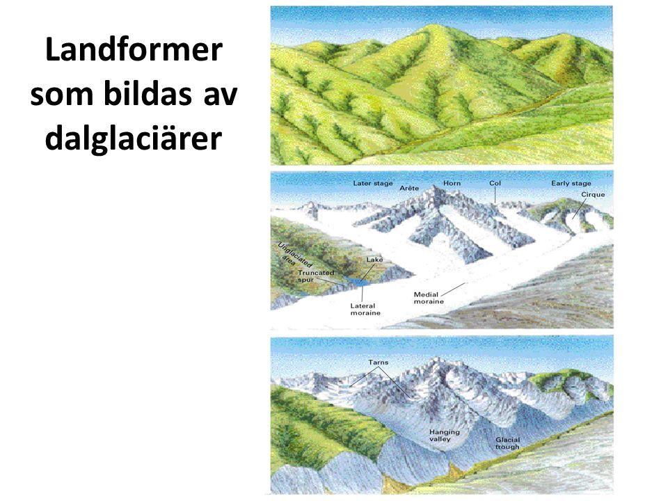 Landformer som bildas av dalglaciärer