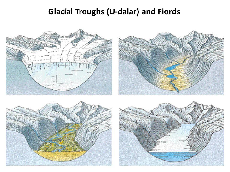 Glacial Troughs (U-dalar) and Fiords