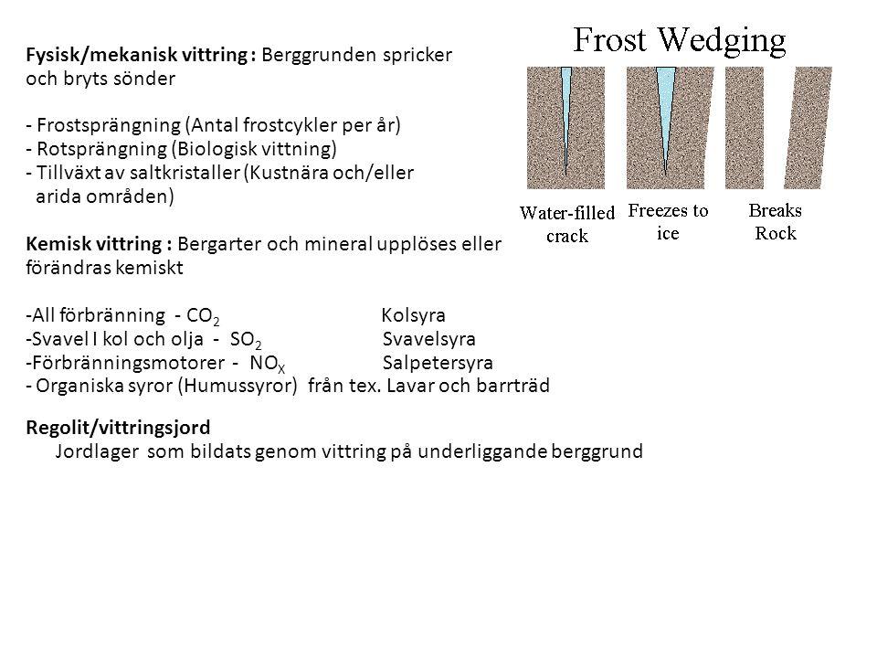 Fysisk/mekanisk vittring : Berggrunden spricker och bryts sönder - Frostsprängning (Antal frostcykler per år) - Rotsprängning (Biologisk vittning) - Tillväxt av saltkristaller (Kustnära och/eller arida områden) Kemisk vittring : Bergarter och mineral upplöses eller förändras kemiskt -All förbränning - CO 2 Kolsyra -Svavel I kol och olja - SO 2 Svavelsyra -Förbränningsmotorer - NO X Salpetersyra - Organiska syror (Humussyror) från tex.