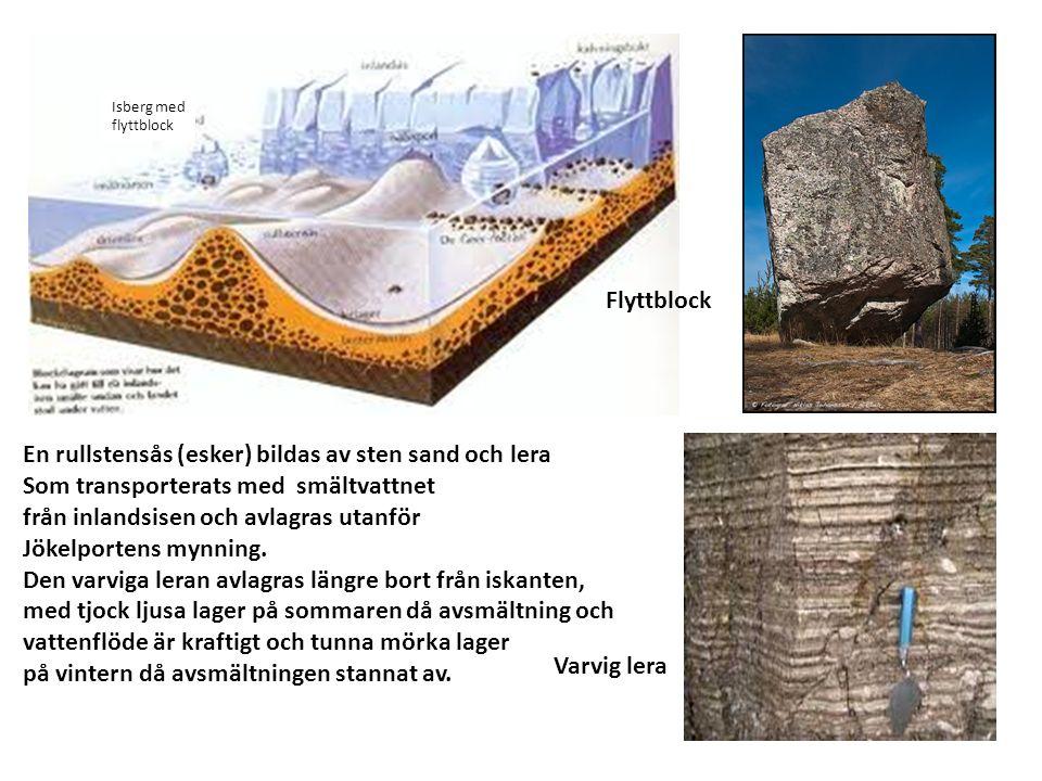 Flyttblock Varvig lera En rullstensås (esker) bildas av sten sand och lera Som transporterats med smältvattnet från inlandsisen och avlagras utanför Jökelportens mynning.