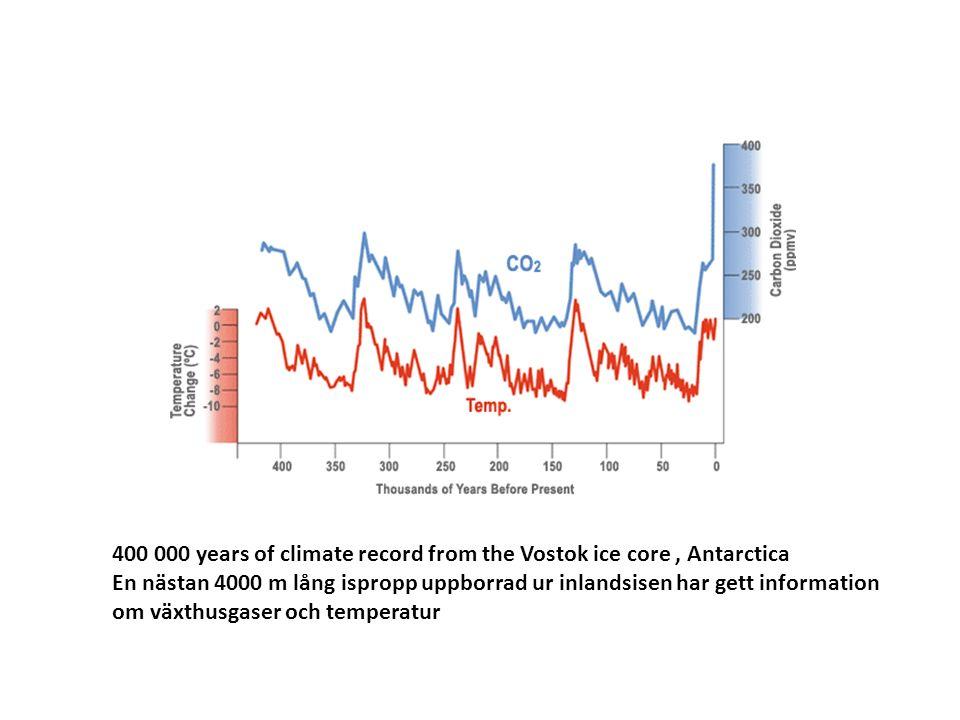 400 000 years of climate record from the Vostok ice core, Antarctica En nästan 4000 m lång ispropp uppborrad ur inlandsisen har gett information om växthusgaser och temperatur
