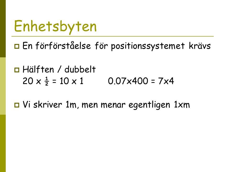 Enhetsbyten  En förförståelse för positionssystemet krävs  Hälften / dubbelt 20 x ½ = 10 x 1 0.07x400 = 7x4  Vi skriver 1m, men menar egentligen 1xm