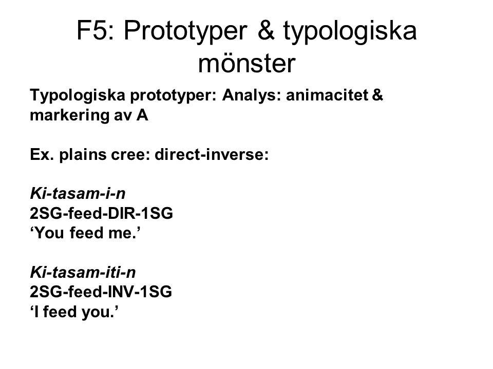 F5: Prototyper & typologiska mönster Typologiska prototyper: Analys: animacitet & markering av A Ex.