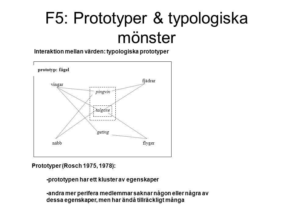 F5: Prototyper & typologiska mönster Interaktion mellan värden: typologiska prototyper prototyp: fågel flygernäbb vingar fjädrar talgoxe pingvin geting Prototyper (Rosch 1975, 1978): -prototypen har ett kluster av egenskaper -andra mer perifera medlemmar saknar någon eller några av dessa egenskaper, men har ändå tillräckligt många