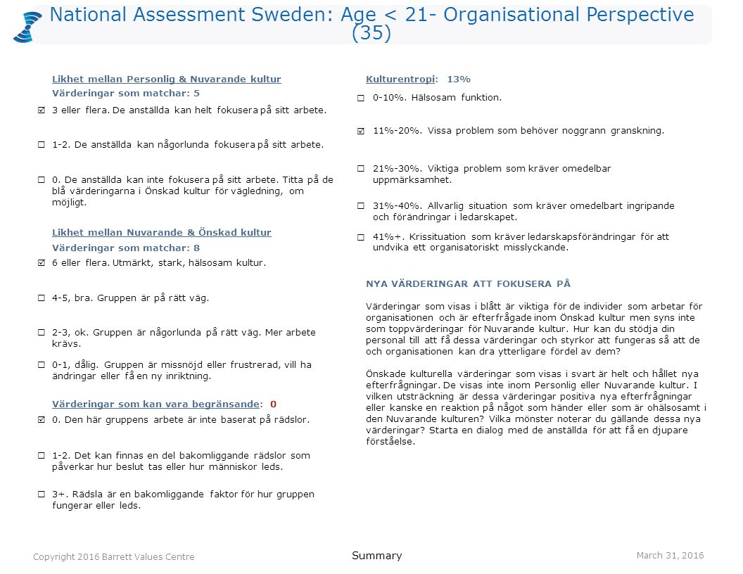 National Assessment Sweden: Age < 21- Organisational Perspective (35) 3+.